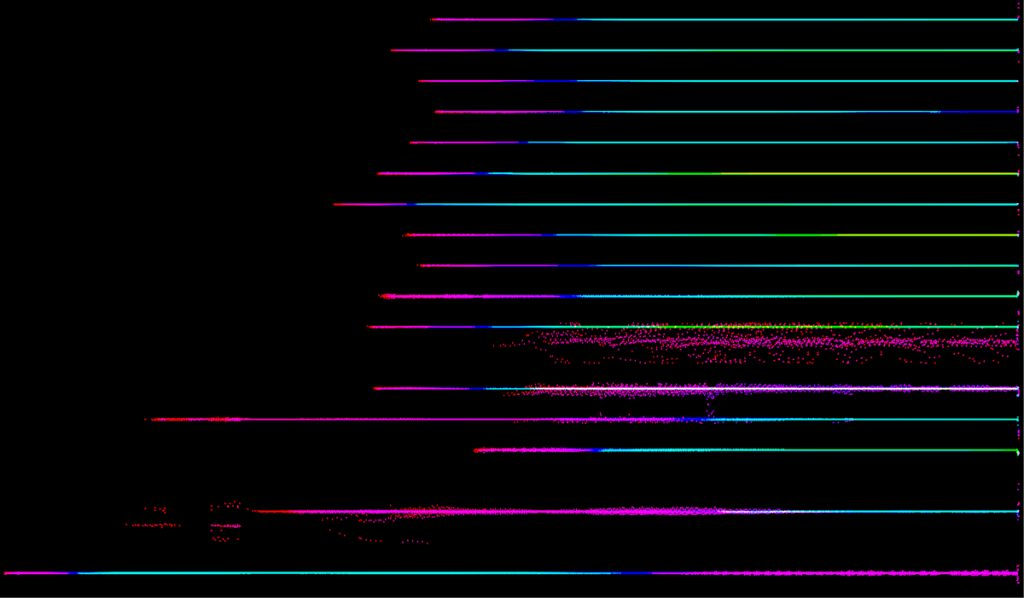Rainbow horizontal lines stretching across the black background.