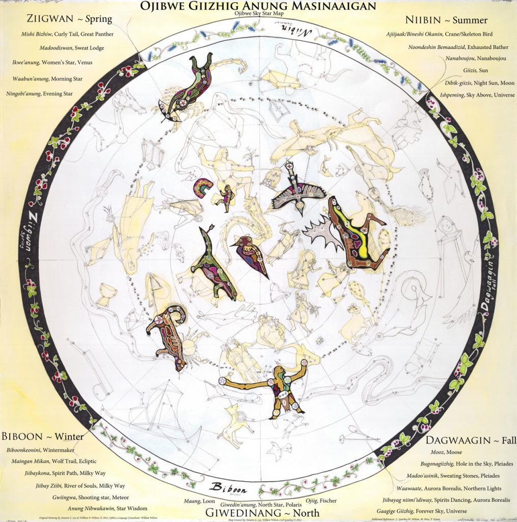 Circular map of the sky with stars and constellations