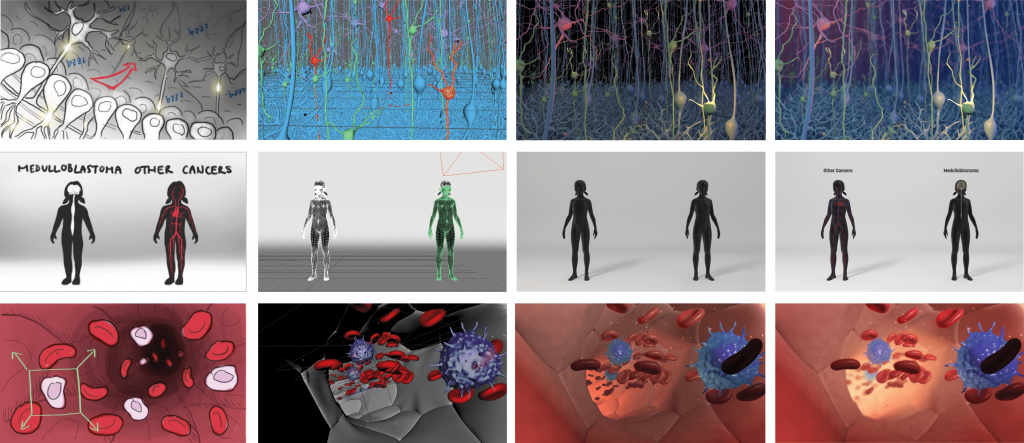 Animation 3D Process by Avesta Rastan. animated info grapy for cancers cell.